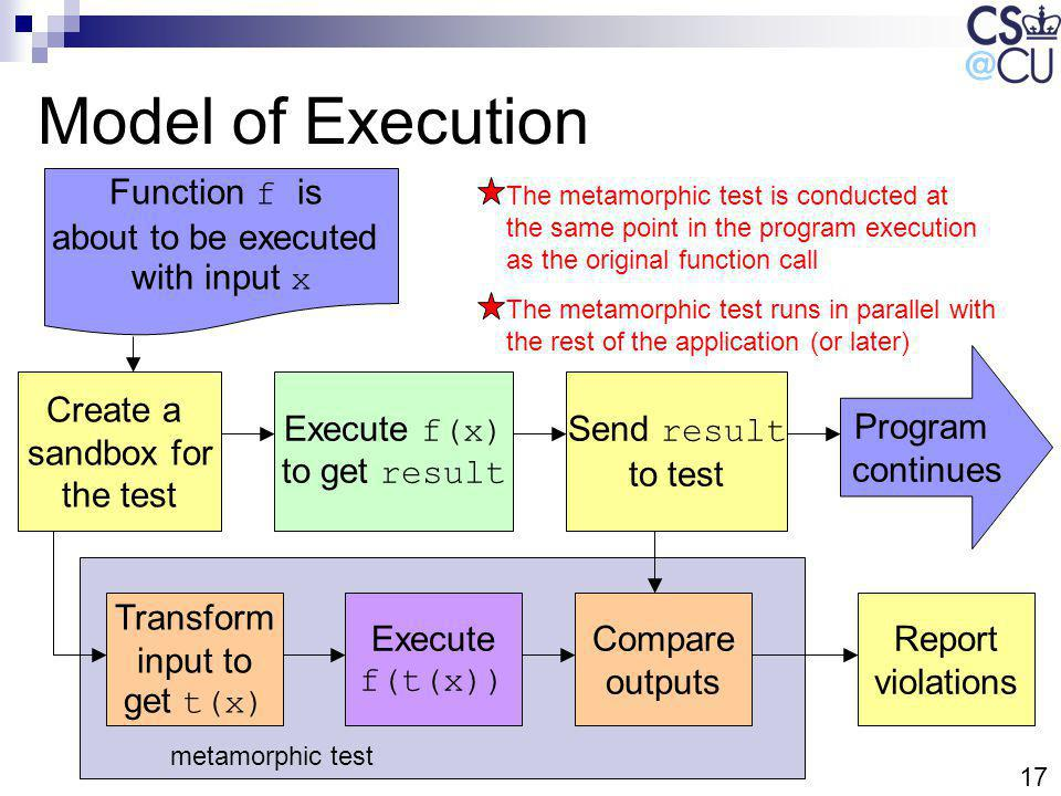 17 metamorphic test Model of Execution Function f is about to be executed with input x Create a sandbox for the test Execute f(x) to get result Send result to test Program continues Transform input to get t(x) Execute f(t(x)) Compare outputs Report violations The metamorphic test is conducted at the same point in the program execution as the original function call The metamorphic test runs in parallel with the rest of the application (or later)