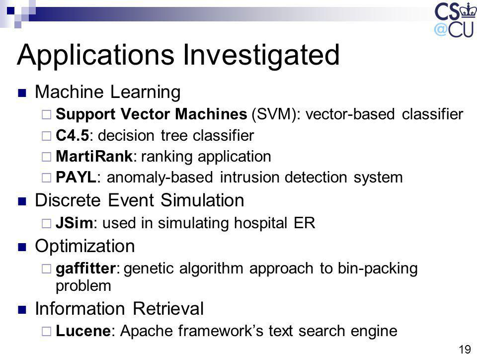 19 Applications Investigated Machine Learning Support Vector Machines (SVM): vector-based classifier C4.5: decision tree classifier MartiRank: ranking