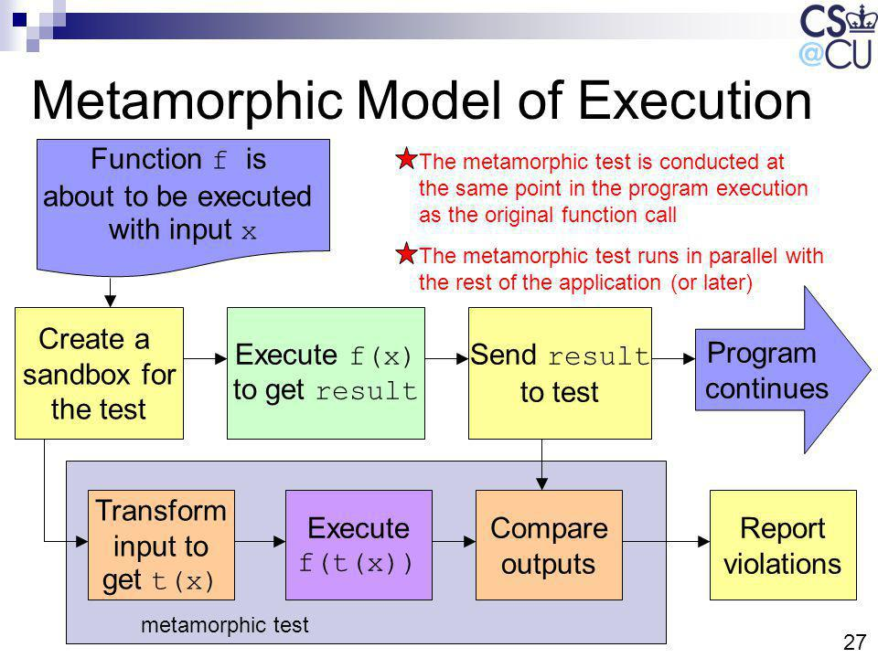 27 metamorphic test Metamorphic Model of Execution Function f is about to be executed with input x Create a sandbox for the test Execute f(x) to get r