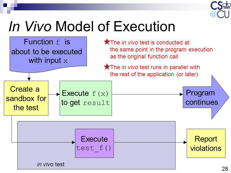 28 in vivo test In Vivo Model of Execution Function f is about to be executed with input x Create a sandbox for the test Execute f(x) to get result Program continues Execute test_f() Report violations The in vivo test is conducted at the same point in the program execution as the original function call The in vivo test runs in parallel with the rest of the application (or later)