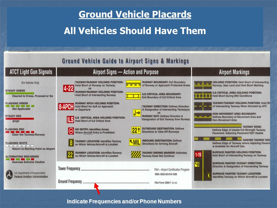Ground Vehicle Placards All Vehicles Should Have Them Indicate Frequencies and/or Phone Numbers