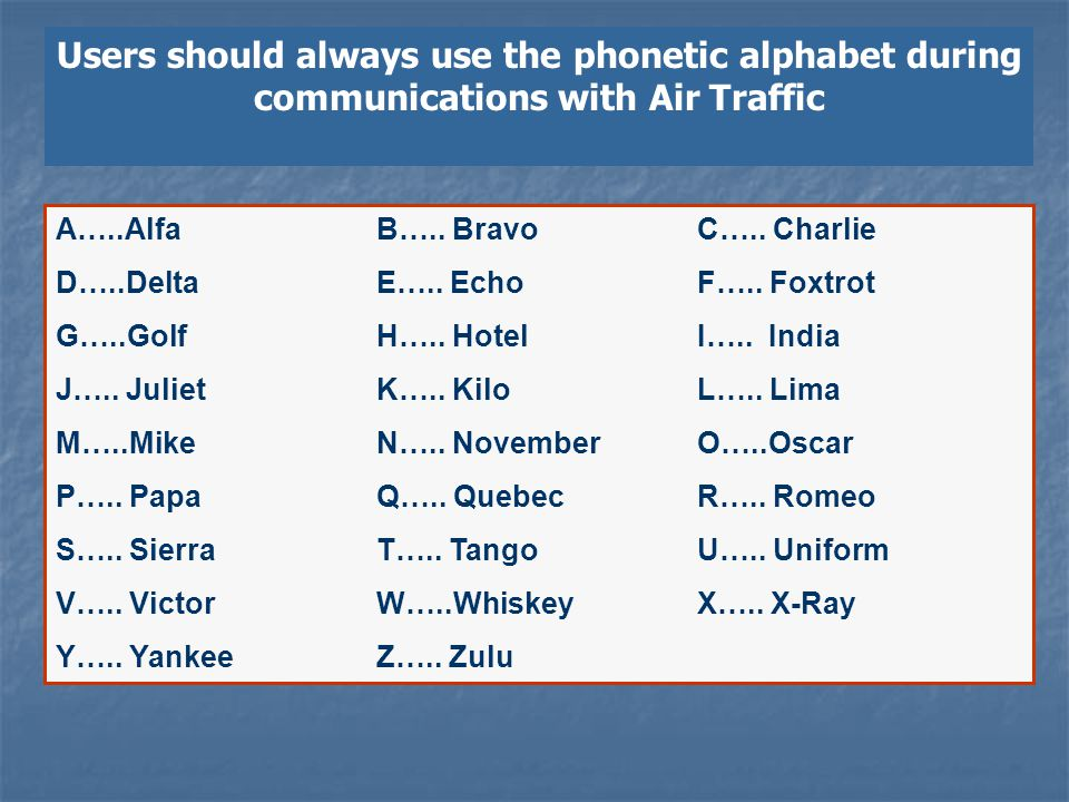 Users should always use the phonetic alphabet during communications with Air Traffic A…..AlfaB….. BravoC….. Charlie D…..DeltaE….. EchoF….. Foxtrot G….