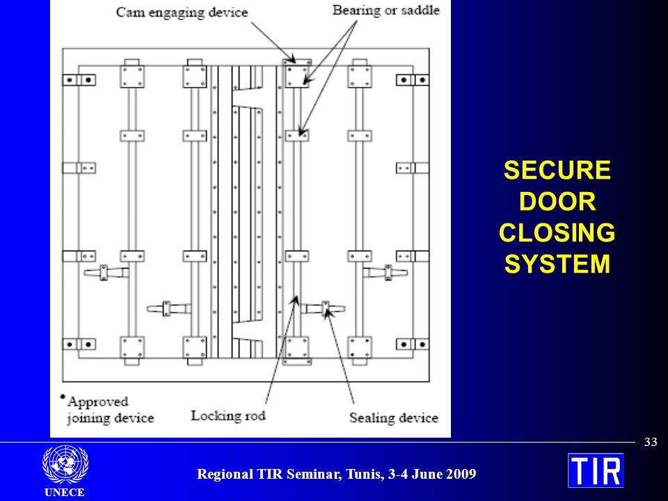 UNECE Regional TIR Seminar, Tunis, 3-4 June 2009 33 SECURE DOOR CLOSING SYSTEM