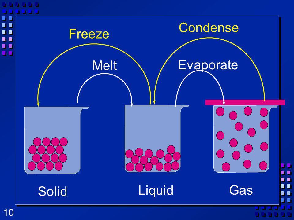 10 Solid Liquid Gas Melt Evaporate Condense Freeze