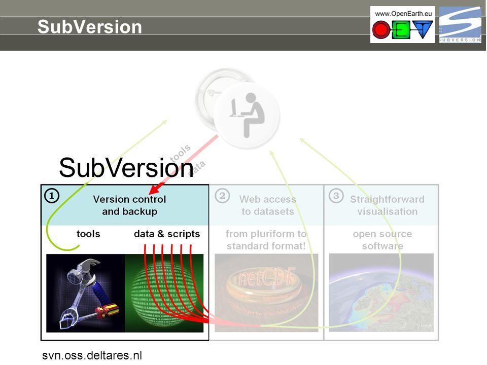 SubVersion svn.oss.deltares.nl