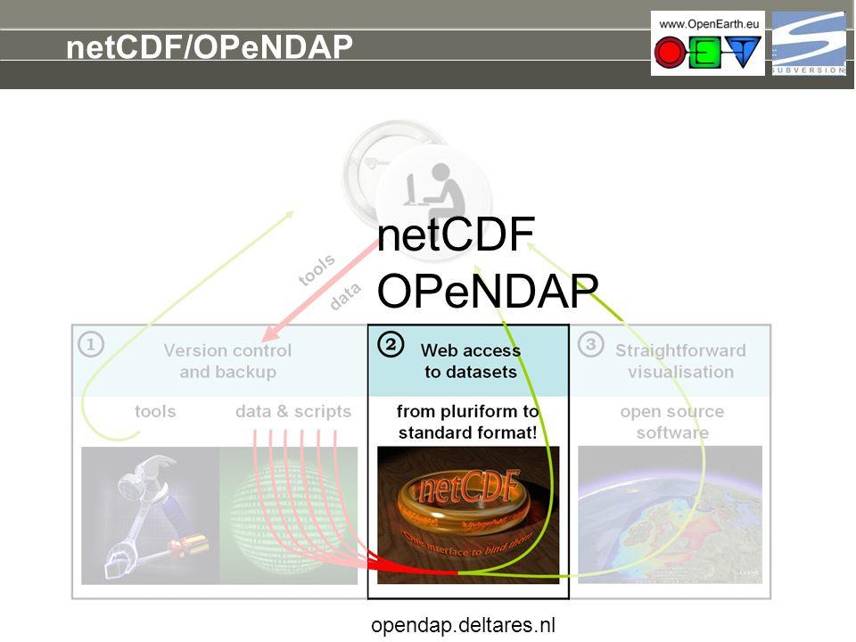 netCDF/OPeNDAP netCDF OPeNDAP opendap.deltares.nl