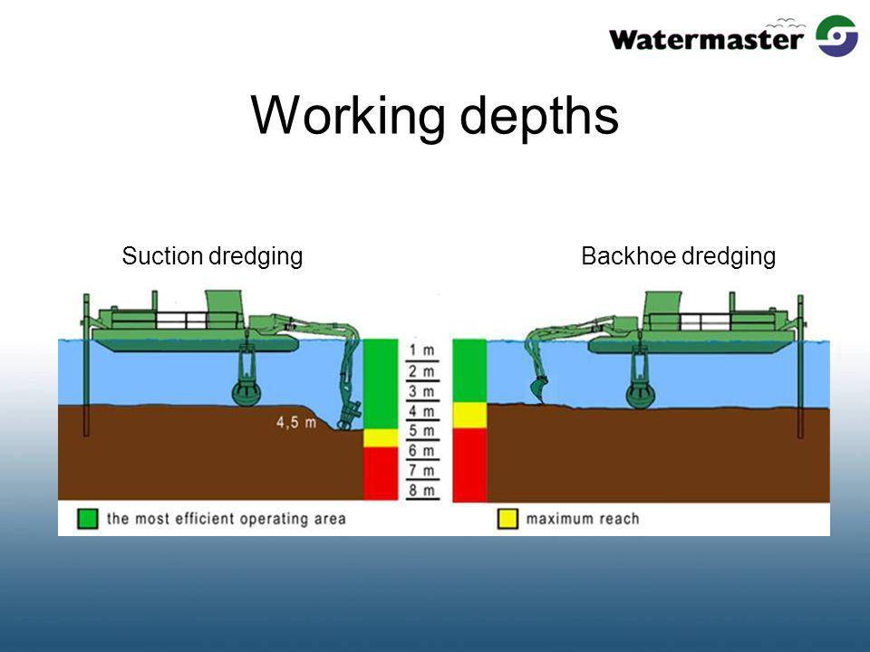 Working depths Suction dredgingBackhoe dredging