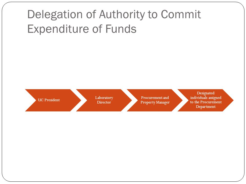 Field Order Authority Delegated from the Procurement and Property Manager to named individuals in Facilities Division.