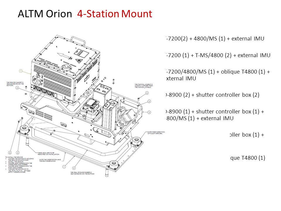 ALTM Orion 4-Station Mount T-7200(2) + 4800/MS (1) + external IMU T-7200 (1) + T-MS/4800 (2) + external IMU T-7200/4800/MS (1) + oblique T4800 (1) + e