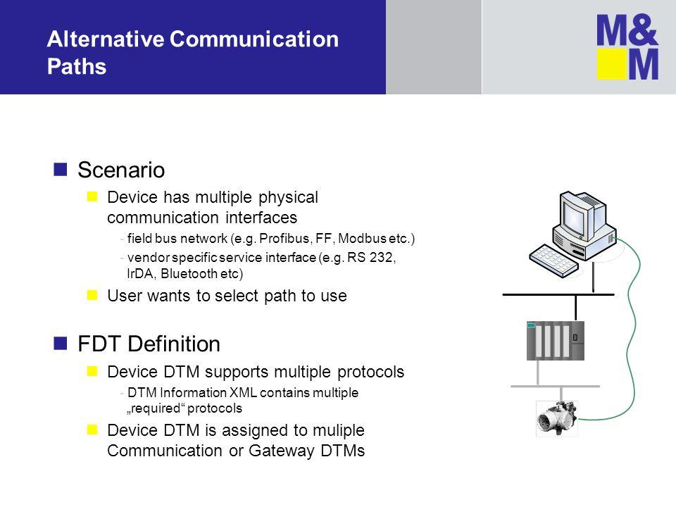 Alternative Communication Paths Scenario Device has multiple physical communication interfaces - field bus network (e.g. Profibus, FF, Modbus etc.) -