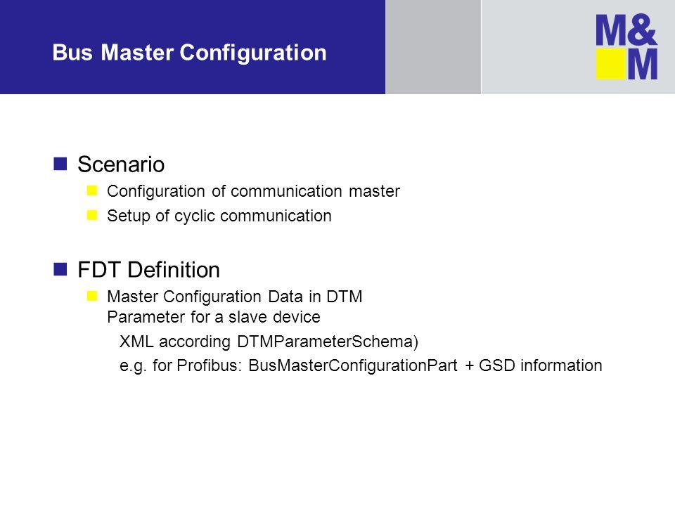 Bus Master Configuration Scenario Configuration of communication master Setup of cyclic communication FDT Definition Master Configuration Data in DTM