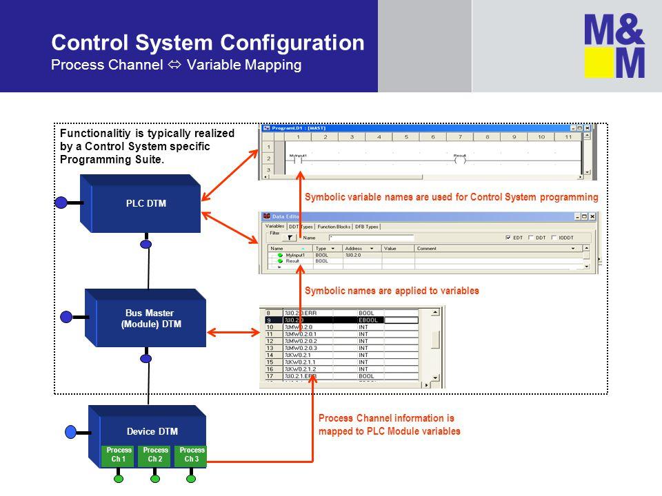 Control System Configuration Process Channel Variable Mapping PLC DTM Bus Master (Module) DTM Device DTM Process Ch 3 Process Ch 2 Process Ch 1 Proces