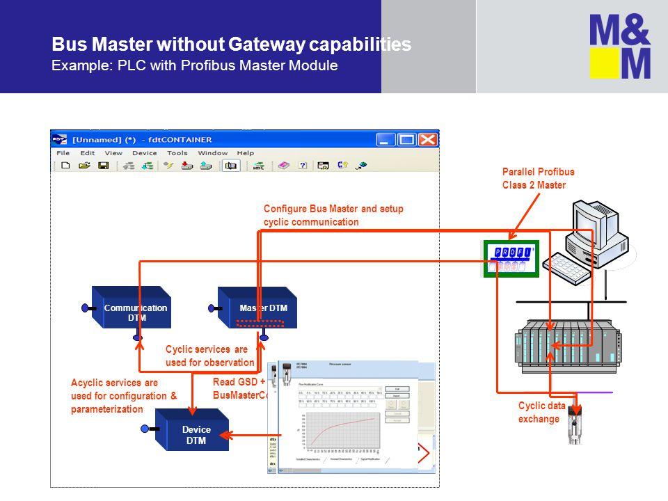 Bus Master without Gateway capabilities Example: PLC with Profibus Master Module Device DTM Master DTM Communication DTM Configure Bus Master and setu