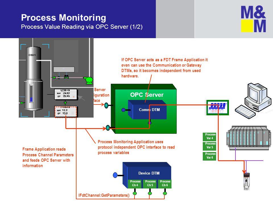 Process Monitoring Process Value Reading via OPC Server (1/2) Process Var 4 Process Var 5 Process Var 6 OPC Server Device DTM Process Ch 6 Process Ch