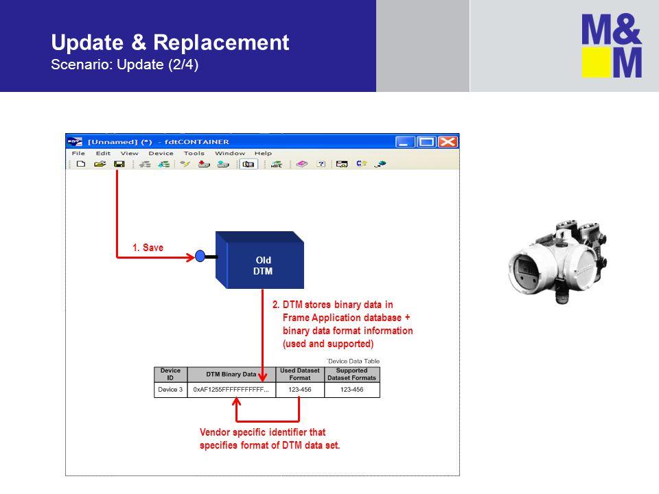 Update & Replacement Scenario: Update (2/4) Old DTM Vendor specific identifier that specifies format of DTM data set. 2. DTM stores binary data in Fra