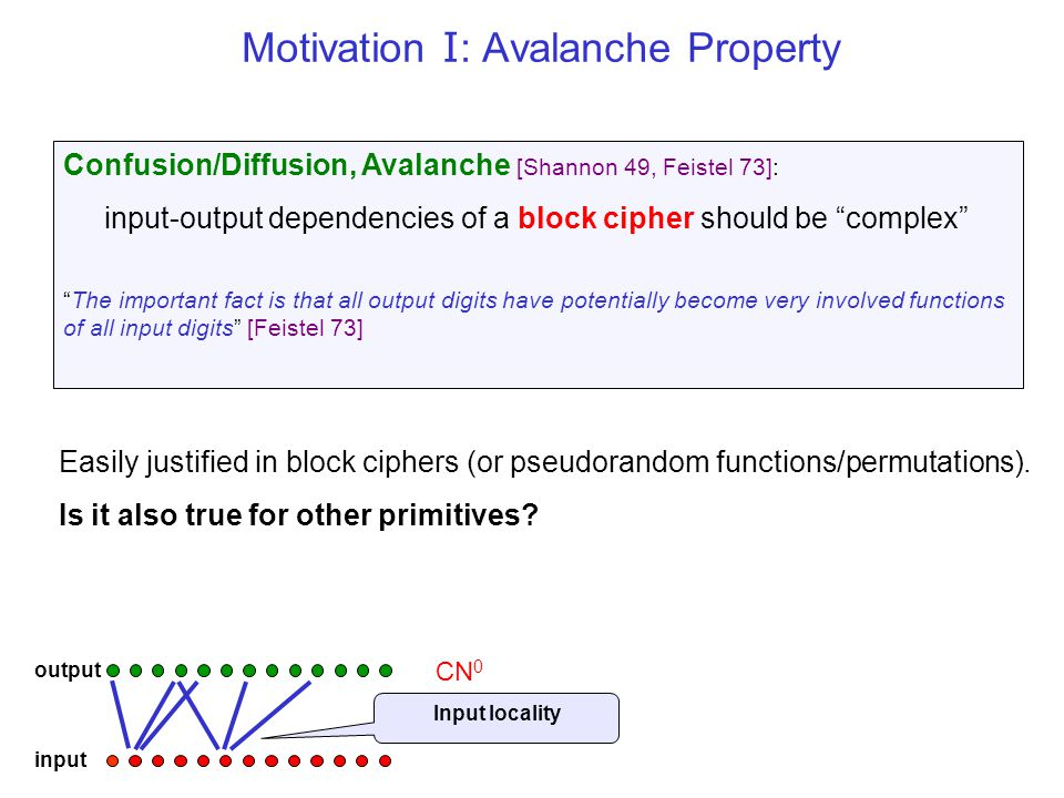 Motivation I : Avalanche Property input output CN 0 Input locality Confusion/Diffusion, Avalanche [Shannon 49, Feistel 73]: input-output dependencies