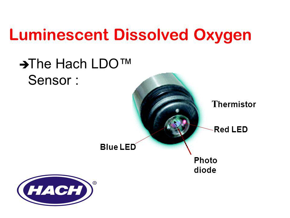 The Hach LDO Sensor : T hermistor Blue LED Red LED Photo diode Luminescent Dissolved Oxygen