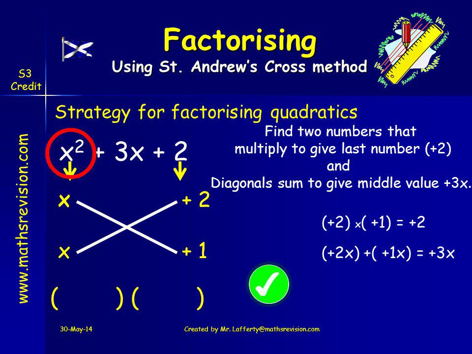 www.mathsrevision.com S3 Credit + 1 + 2+ 2 30-May-14Created by Mr. Lafferty@mathsrevision.com x 2 + 3x + 2 Strategy for factorising quadratics Factori