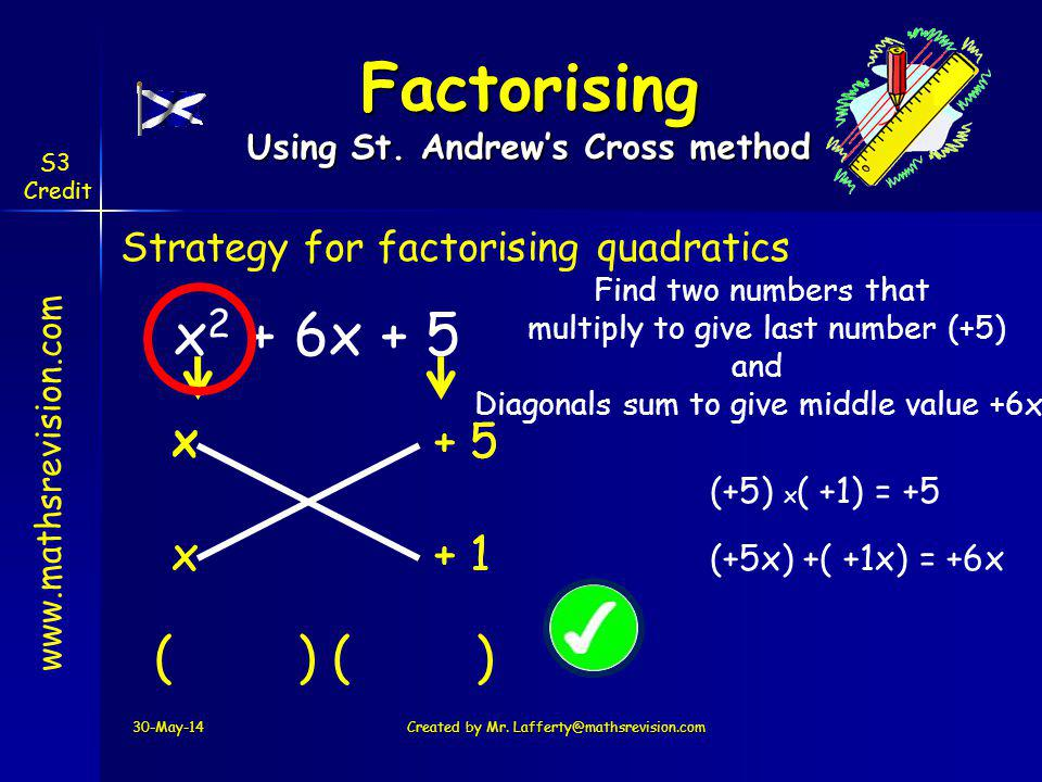 www.mathsrevision.com S3 Credit + 5 + 1 + 5 30-May-14Created by Mr. Lafferty@mathsrevision.com x 2 + 6x + 5 Strategy for factorising quadratics Factor