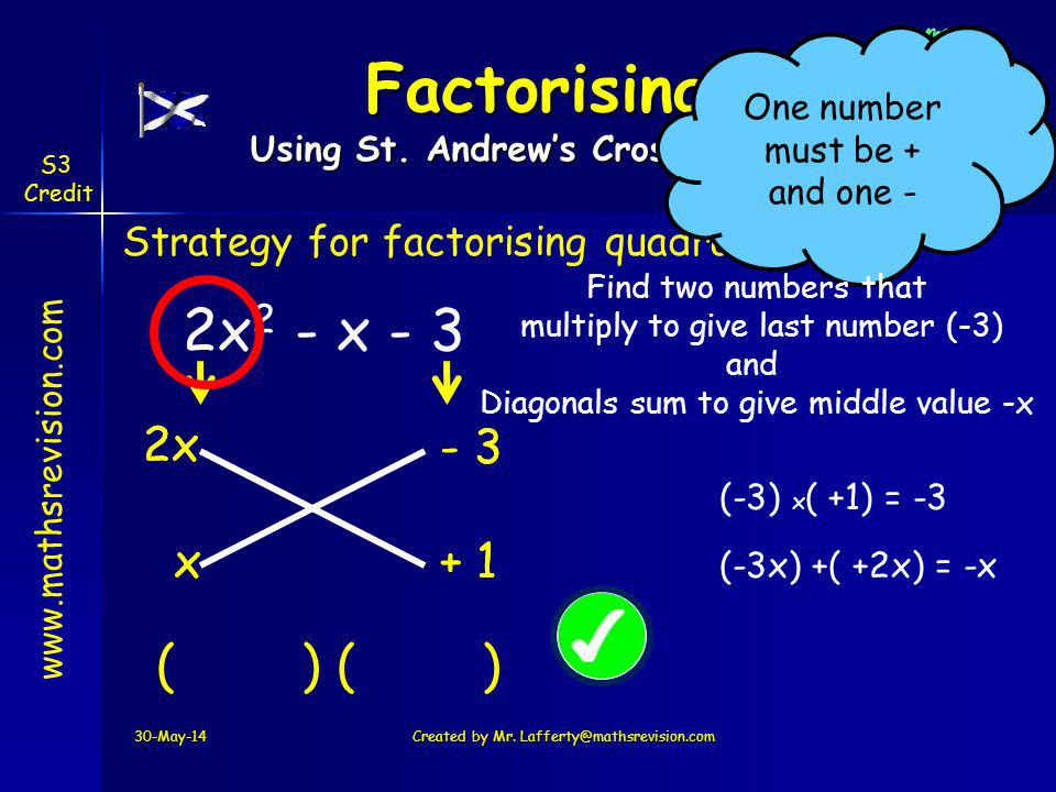 www.mathsrevision.com S3 Credit - 3 2x - 3 2x + 1 30-May-14Created by Mr. Lafferty@mathsrevision.com 2x 2 - x - 3 Strategy for factorising quadratics