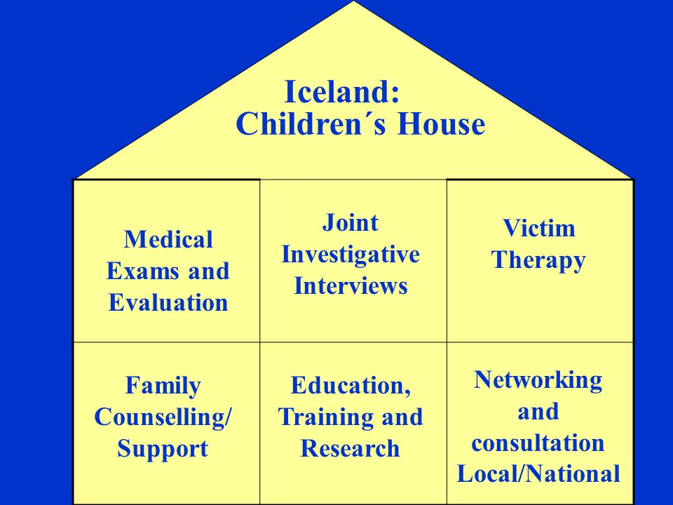Children´s House Medical Exams and Evaluation Joint Investigative Interviews Victim Therapy Family Counselling/ Support Education, Training and Research Networking and consultation Local/National Iceland: