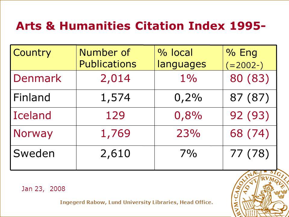 Ingegerd Rabow, Lund University Libraries, Head Office. Arts & Humanities Citation Index 1995- 77 (78)7%2,610Sweden 68 (74)23%1,769Norway 92 (93)0,8%1