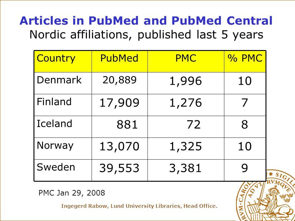Ingegerd Rabow, Lund University Libraries, Head Office. 3,381 1,325 72 1,276 1,996 PMC 939,553 Sweden 1013,070 Norway 8 881 Iceland 717,909 Finland 10