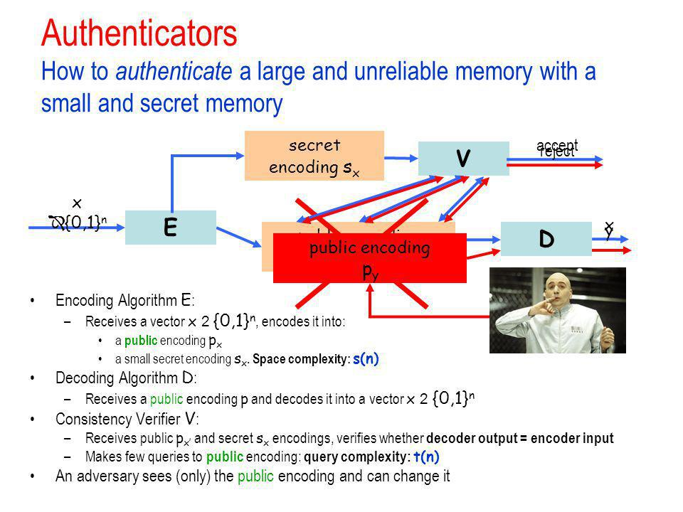 public encoding p x Authenticators How to authenticate a large and unreliable memory with a small and secret memory Encoding Algorithm E : –Receives a