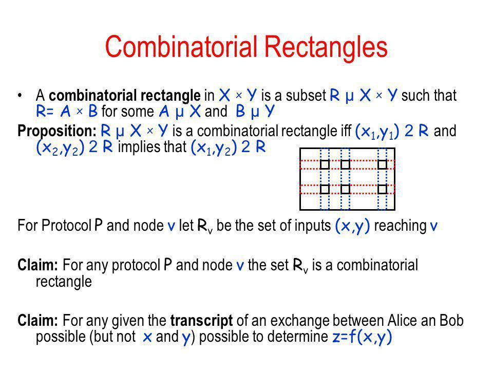 Combinatorial Rectangles A combinatorial rectangle in X x Y is a subset R µ X x Y such that R= A x B for some A µ X and B µ Y Proposition: R µ X x Y i
