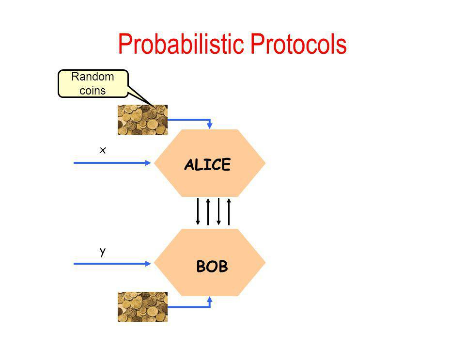 Probabilistic Protocols ALICE BOB y x Random coins