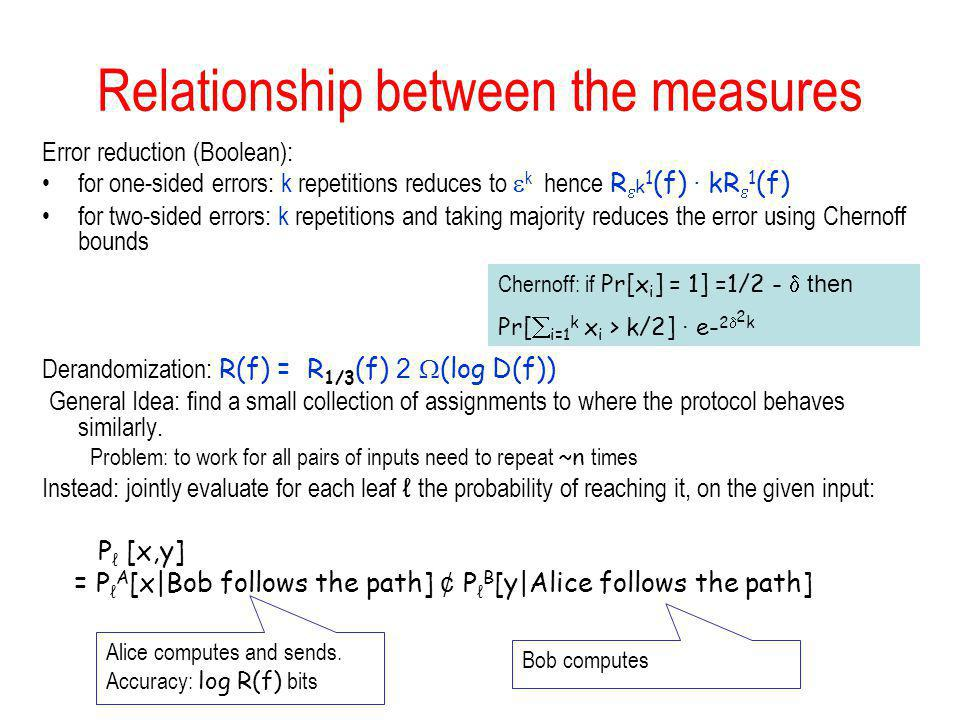 Relationship between the measures Error reduction (Boolean): for one-sided errors: k repetitions reduces to k hence R k 1 (f) · kR 1 (f) for two-sided