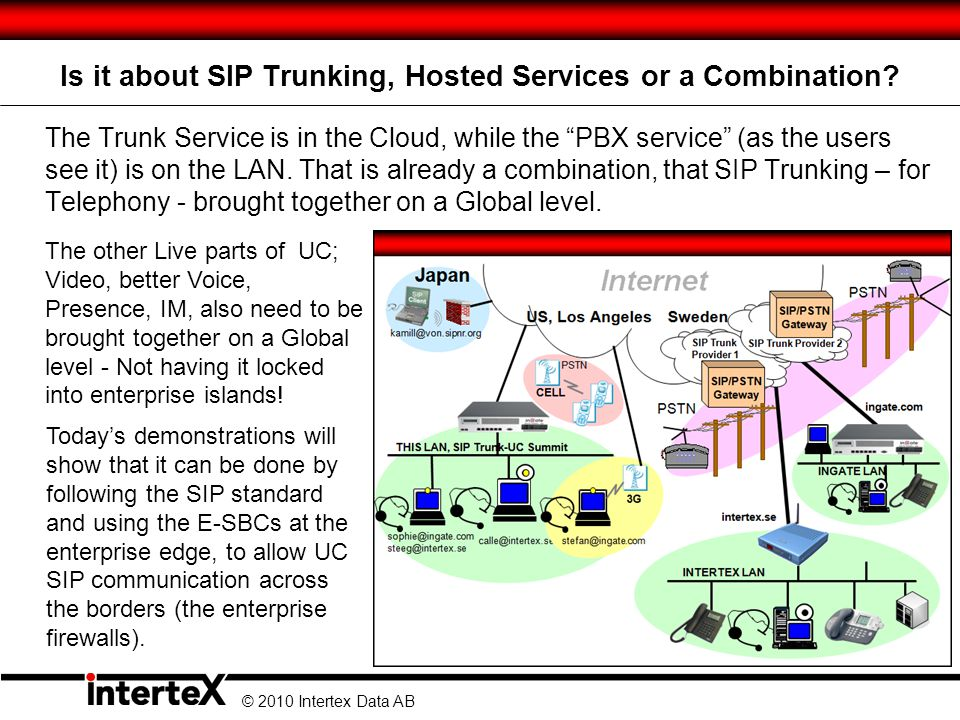 © 2010 Intertex Data AB Is it about SIP Trunking, Hosted Services or a Combination.
