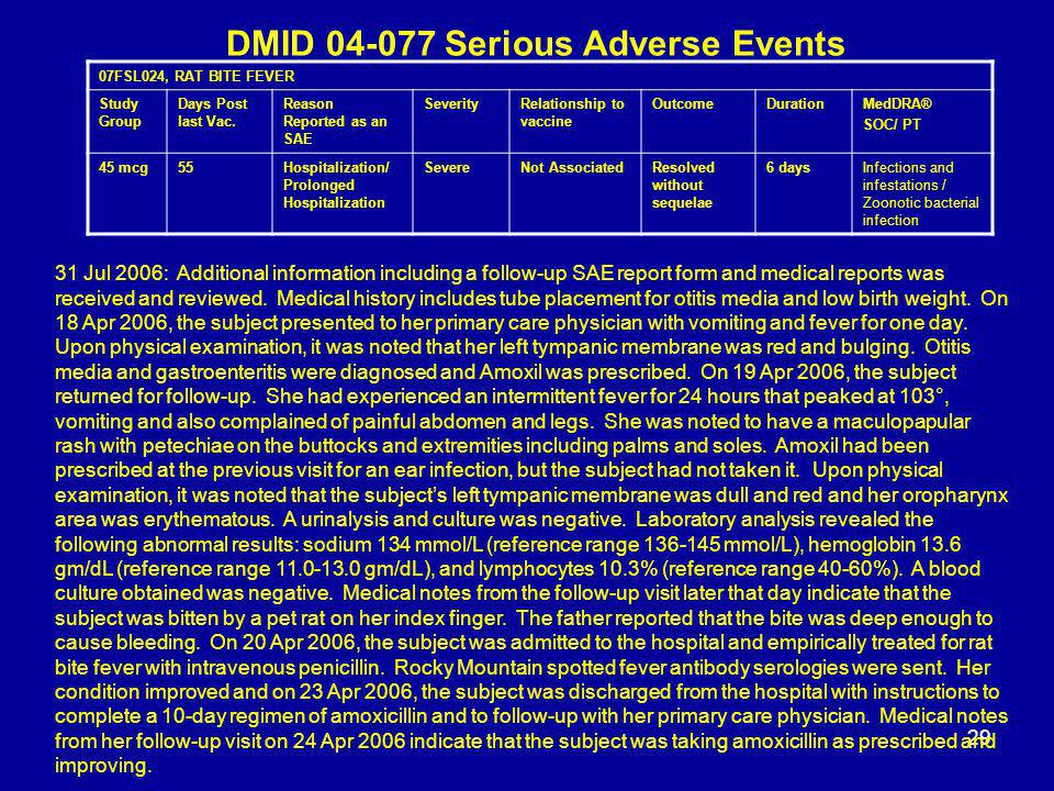 29 DMID 04-077 Serious Adverse Events 07FSL024, RAT BITE FEVER Study Group Days Post last Vac. Reason Reported as an SAE SeverityRelationship to vacci