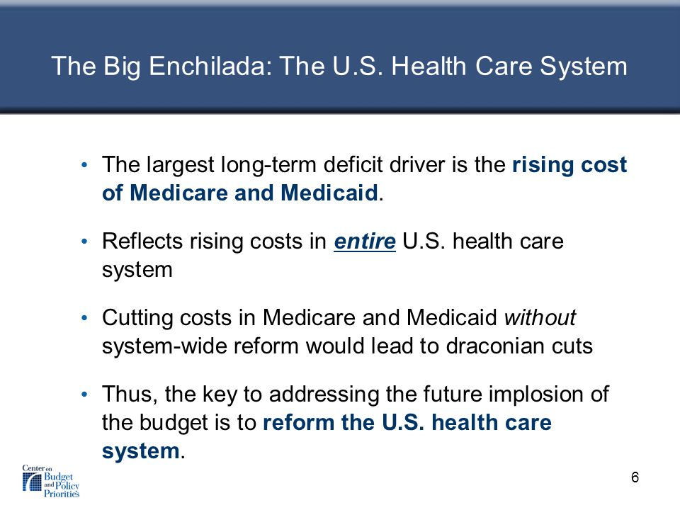 The largest long-term deficit driver is the rising cost of Medicare and Medicaid.