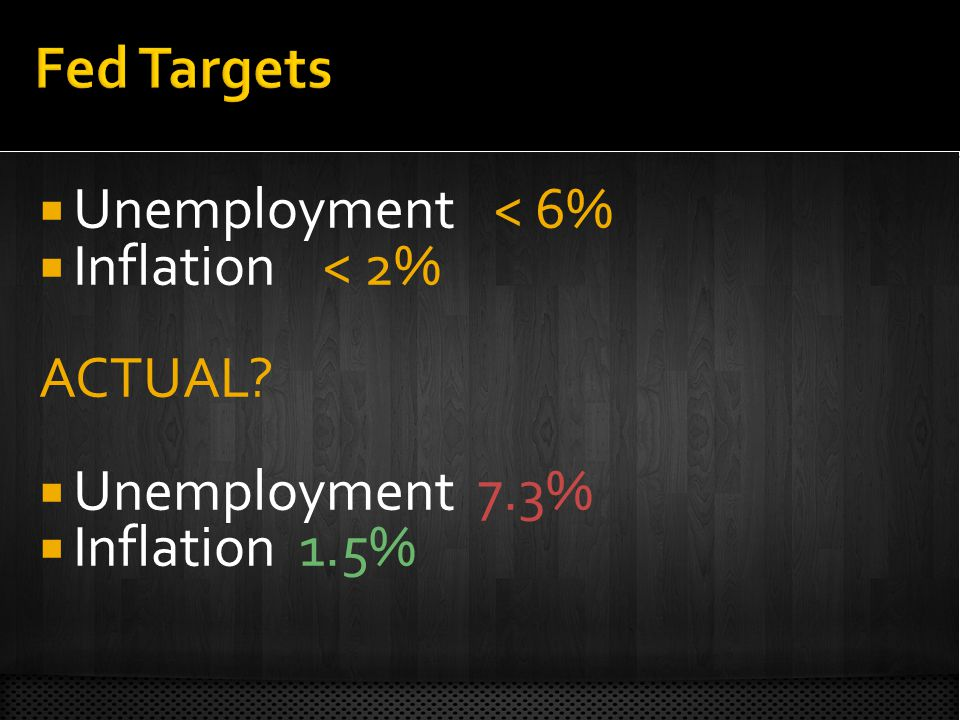 Unemployment < 6% Inflation < 2% ACTUAL Unemployment 7.3% Inflation 1.5%