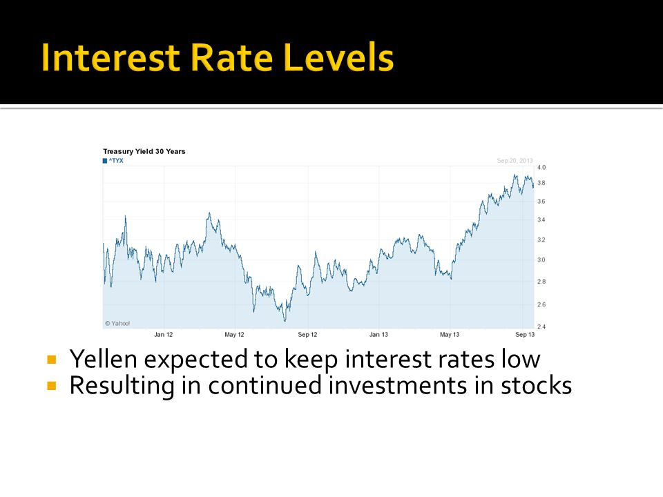 Yellen expected to keep interest rates low Resulting in continued investments in stocks