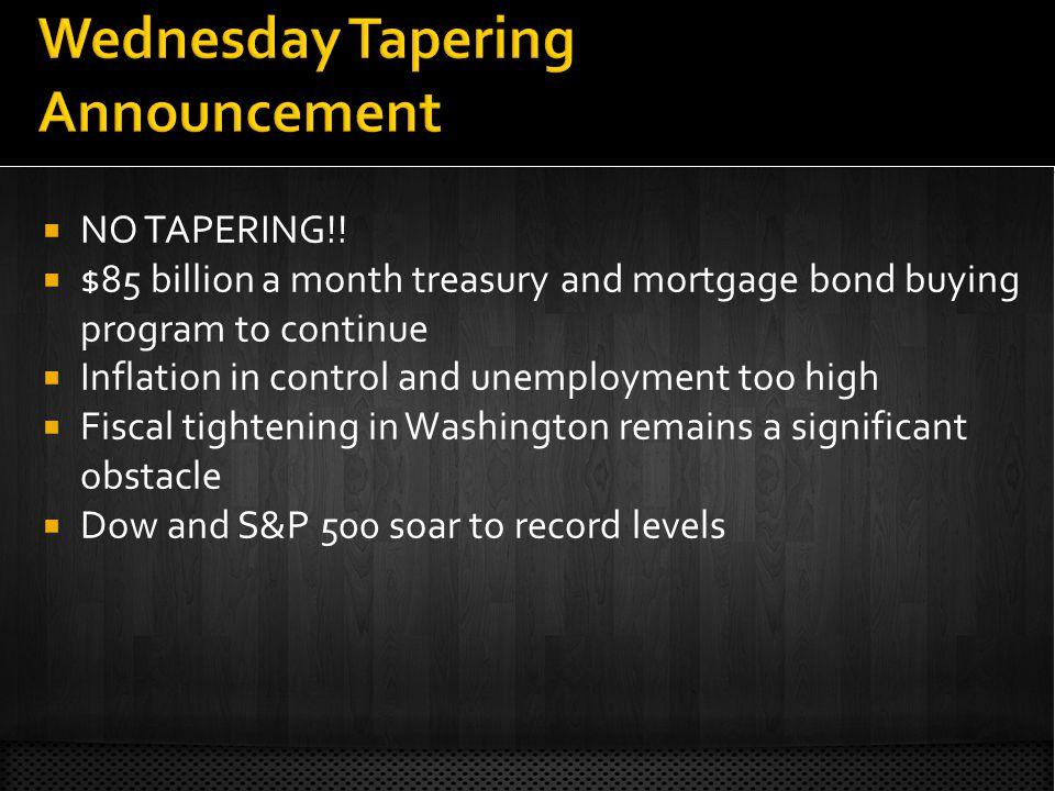 Fed Keeps Bond Buying Program Intact Wed 18 Sep 13 | 2:00 PM ET