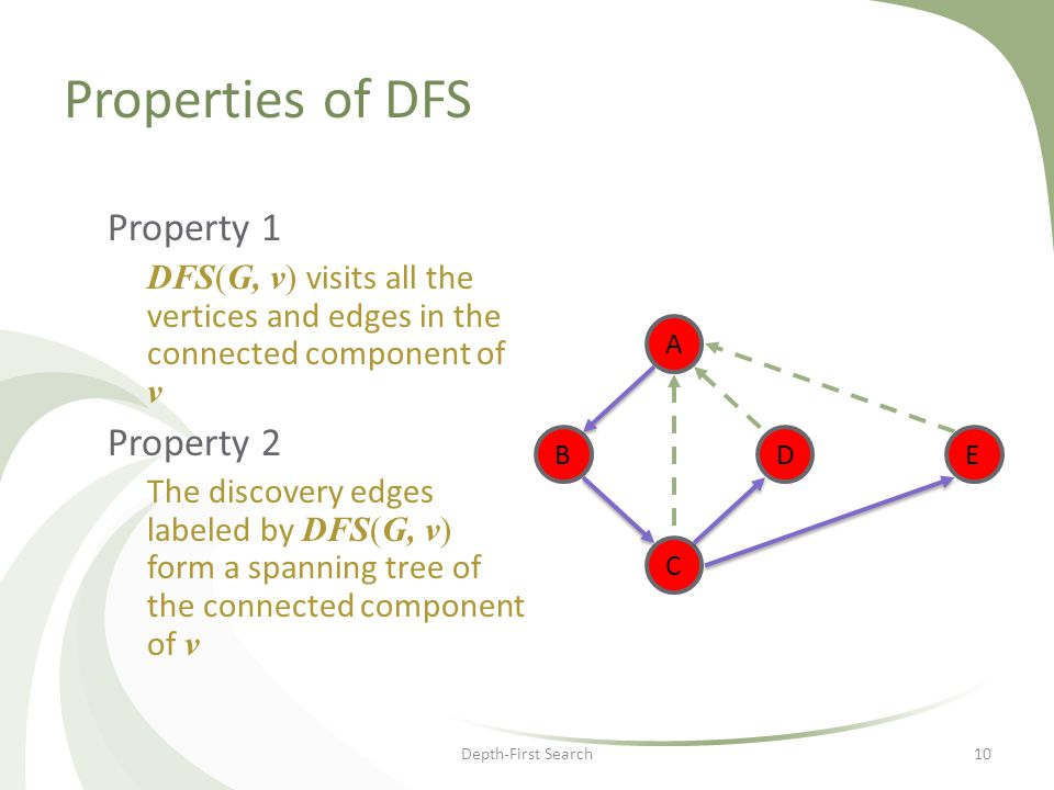 10 Properties of DFS Property 1 DFS(G, v) visits all the vertices and edges in the connected component of v Property 2 The discovery edges labeled by