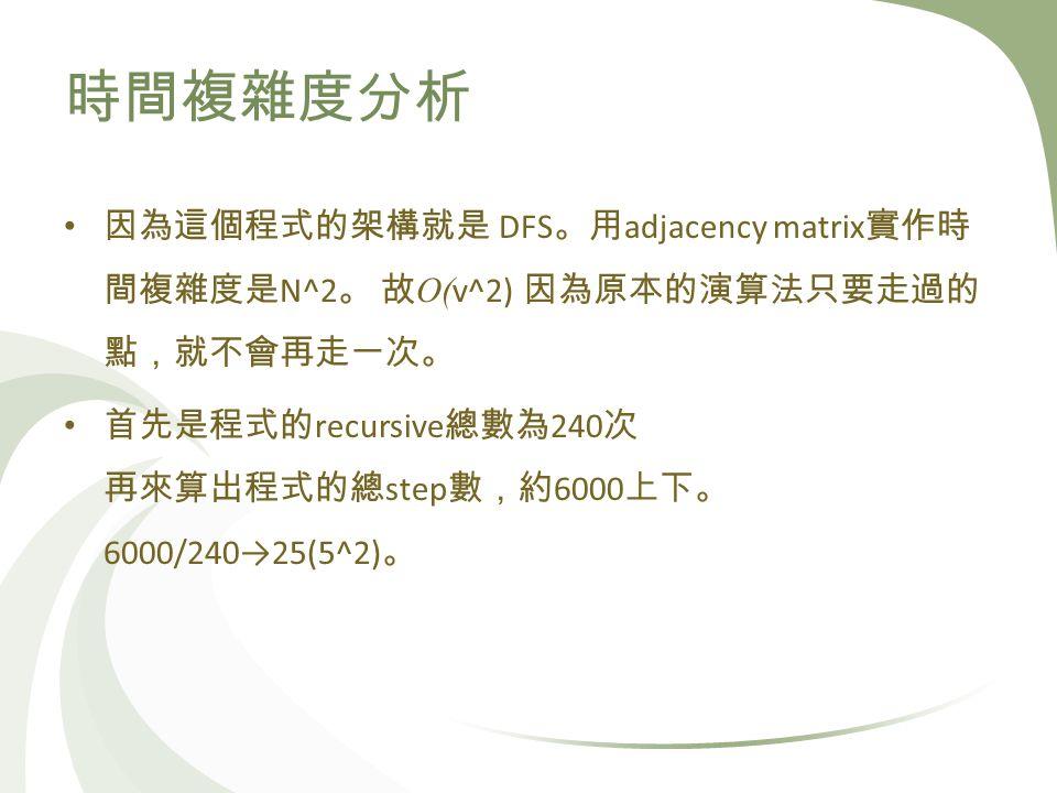 DFS adjacency matrix N^2 O( v^2) recursive 240 step 6000 6000/24025(5^2)