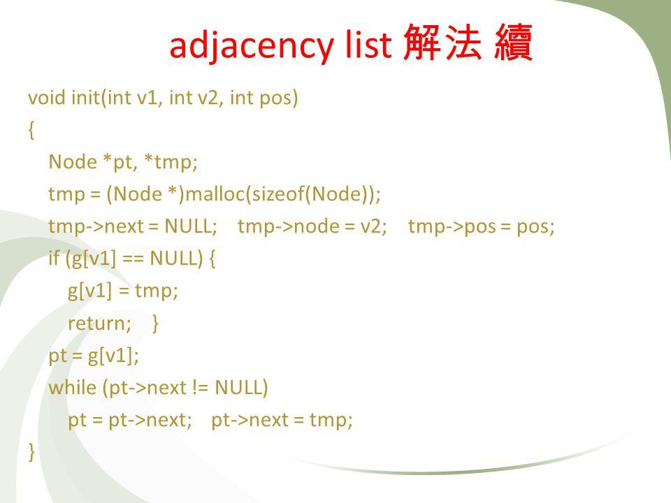 void init(int v1, int v2, int pos) { Node *pt, *tmp; tmp = (Node *)malloc(sizeof(Node)); tmp->next = NULL; tmp->node = v2; tmp->pos = pos; if (g[v1] =