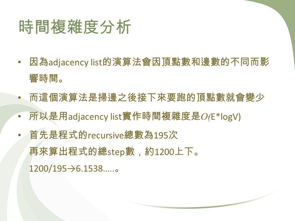 adjacency list adjacency list O( E*logV) recursive 195 step 1200 1200/1956.1538…..