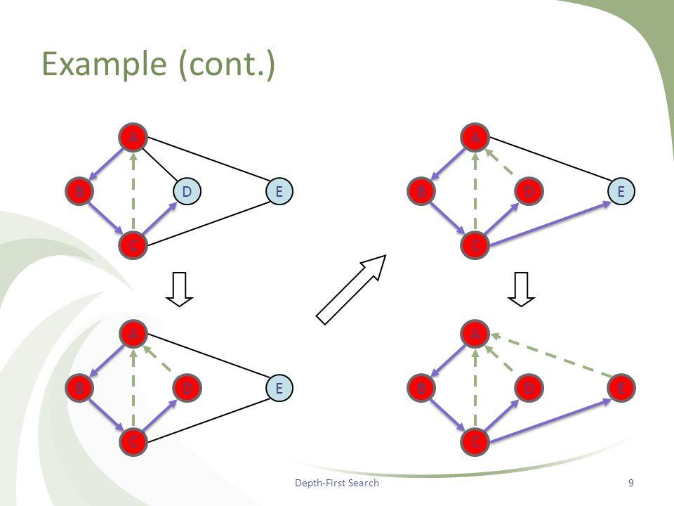 Example (cont.) Depth-First Search9 DB A C E DB A C E DB A C E D B A C E