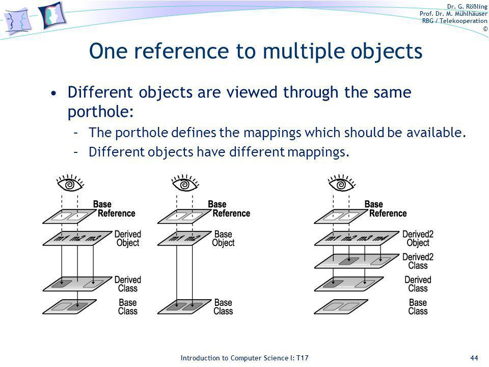Dr. G. Rößling Prof. Dr. M. Mühlhäuser RBG / Telekooperation © Introduction to Computer Science I: T17 One reference to multiple objects 44 Different