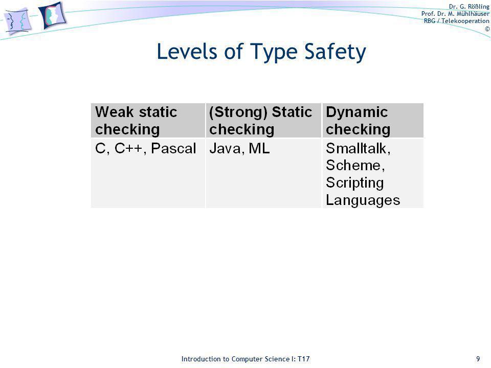 Dr. G. Rößling Prof. Dr. M. Mühlhäuser RBG / Telekooperation © Introduction to Computer Science I: T17 Levels of Type Safety 9