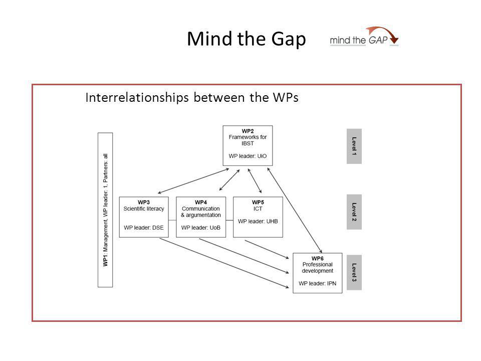 Mind the Gap Interrelationships between the WPs