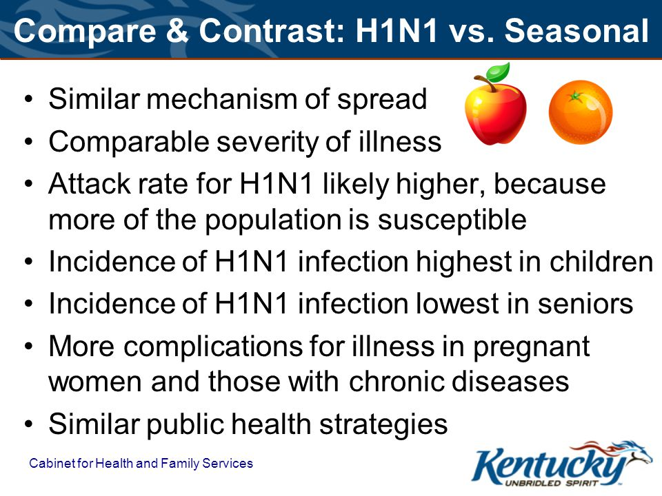 Cabinet for Health and Family Services Compare & Contrast: H1N1 vs.