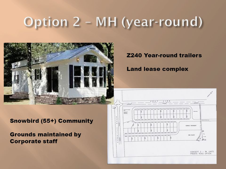 Z240 Year-round trailers Land lease complex Snowbird (55+) Community Grounds maintained by Corporate staff
