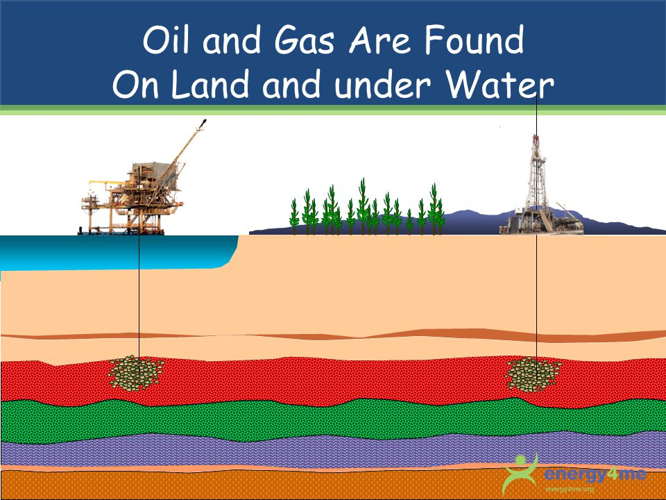 Oils and Gas Are Often Found Together Oil is a liquid Gas is in a gaseous (invisible) state – like air Oil and gas move through sand as a team