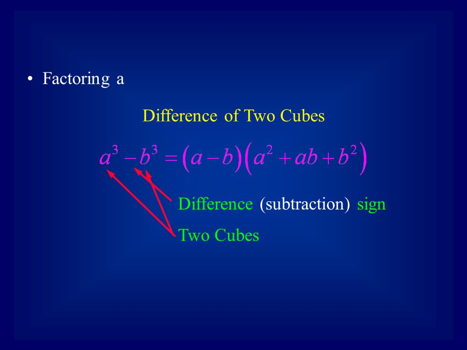 Factoring a Difference of Two Cubes Difference (subtraction) sign Two Cubes