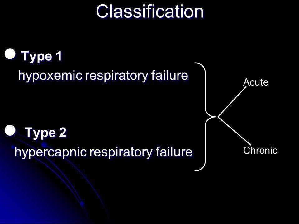 Classification Type 1 Type 1 hypoxemic respiratory failure Type 2 Type 2 hypercapnic respiratory failure Acute Chronic